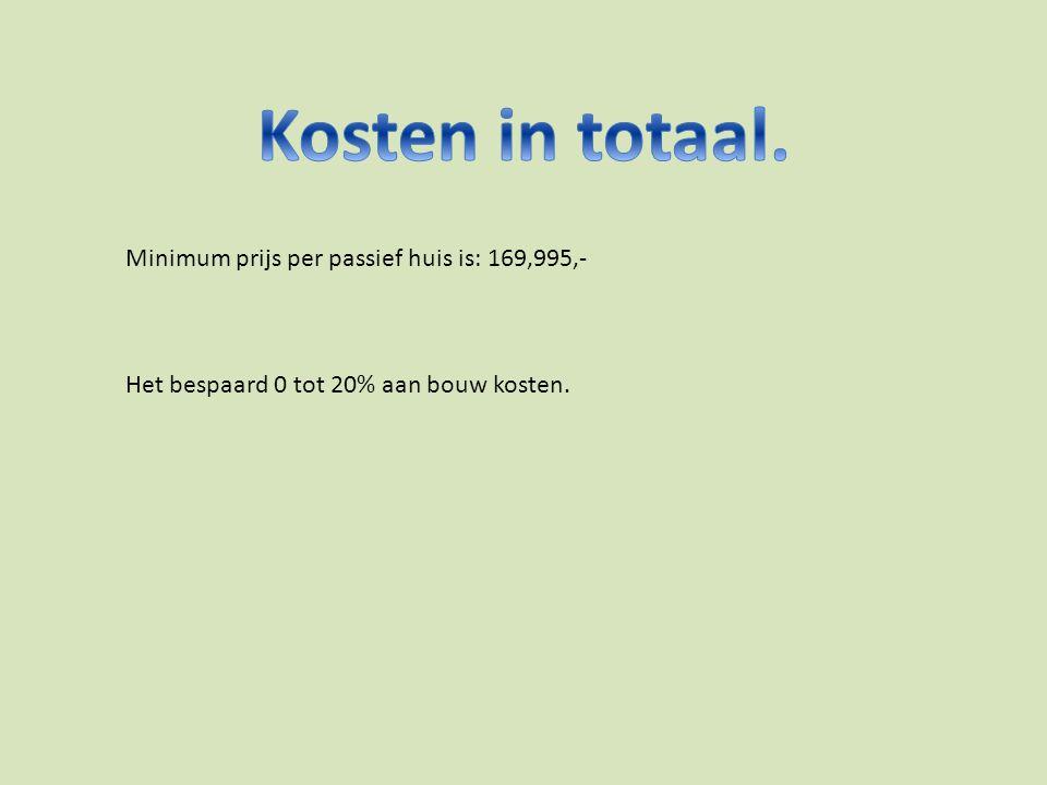 Kosten in totaal. Minimum prijs per passief huis is: 169,995,-