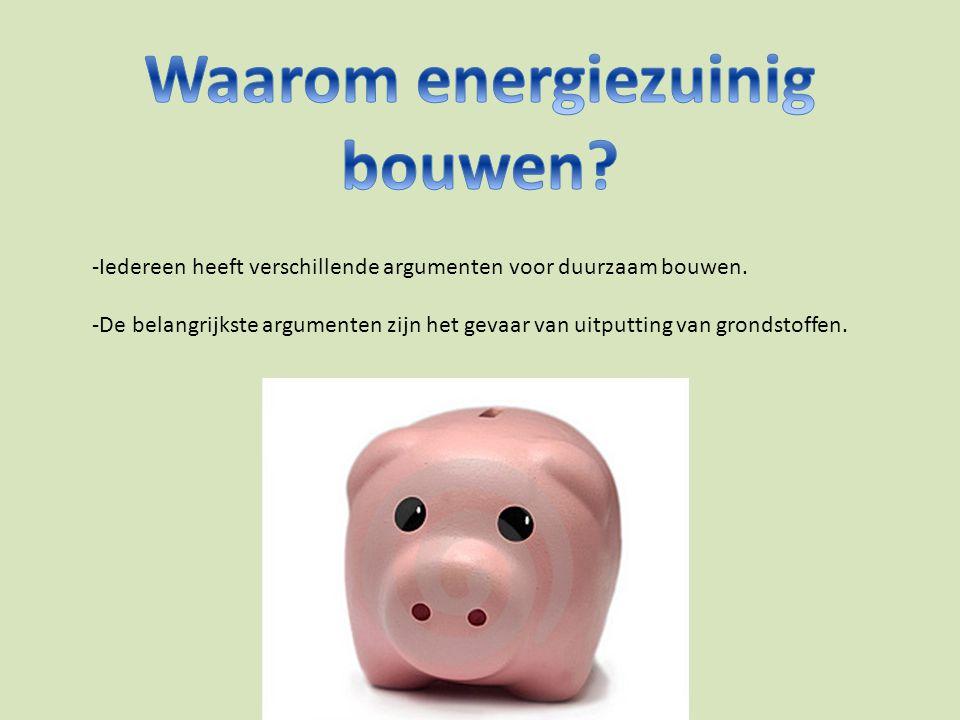 Waarom energiezuinig bouwen