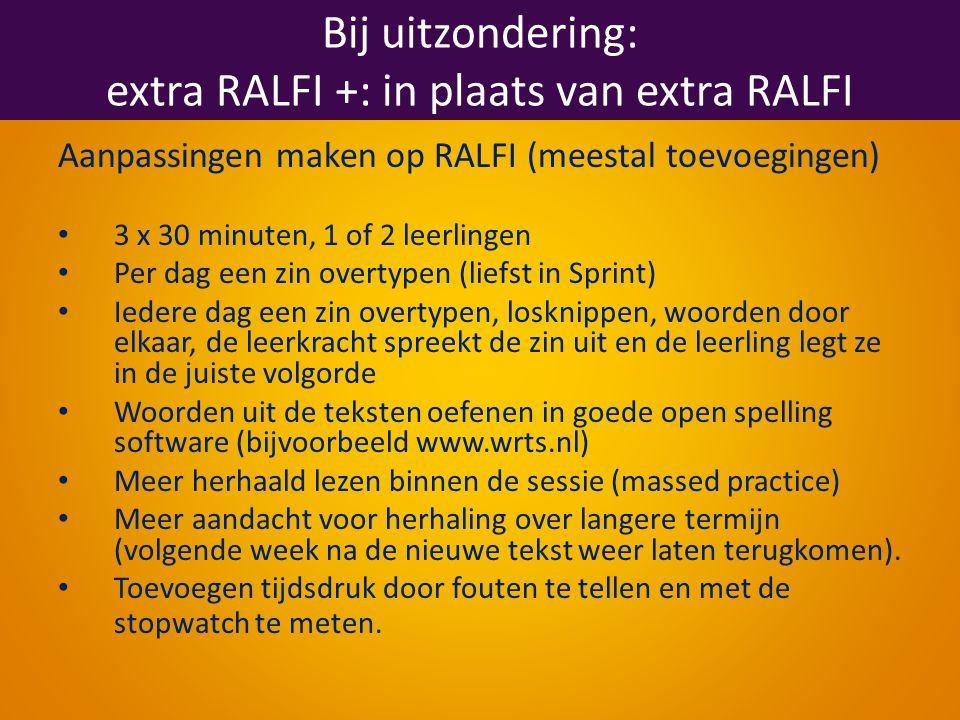 Bij uitzondering: extra RALFI +: in plaats van extra RALFI