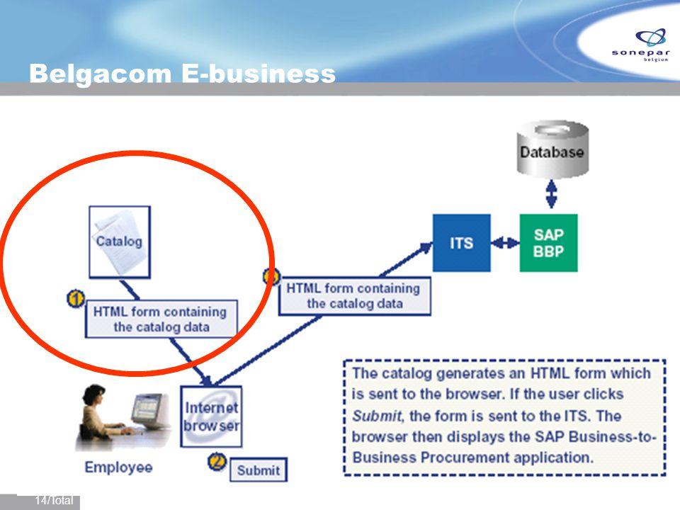 Belgacom E-business