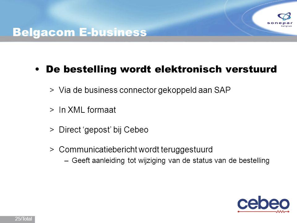 Belgacom E-business De bestelling wordt elektronisch verstuurd