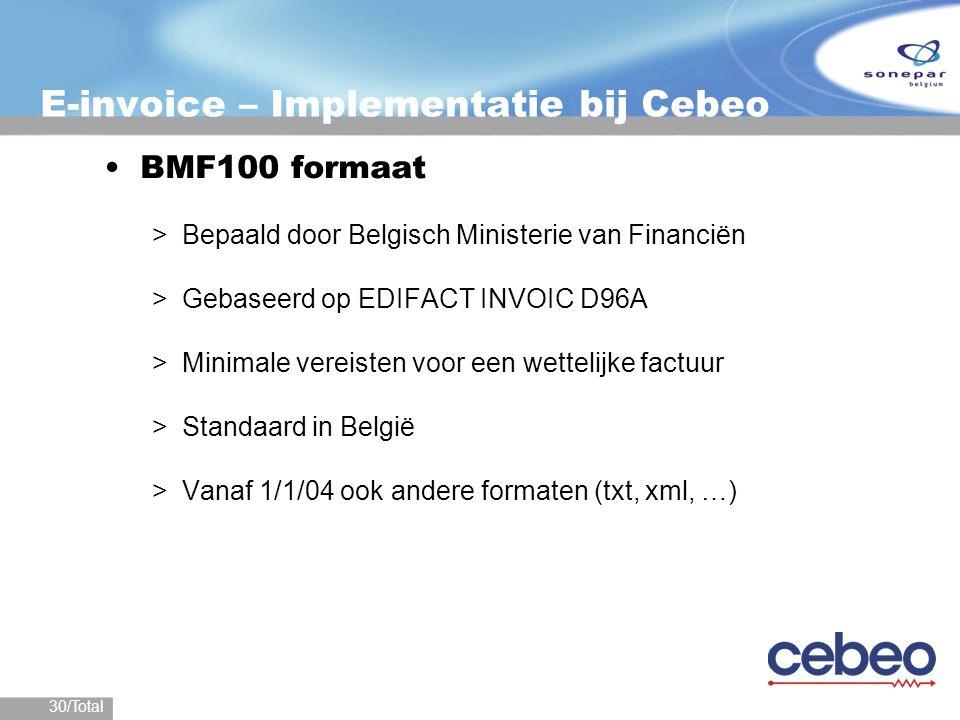 E-invoice – Implementatie bij Cebeo