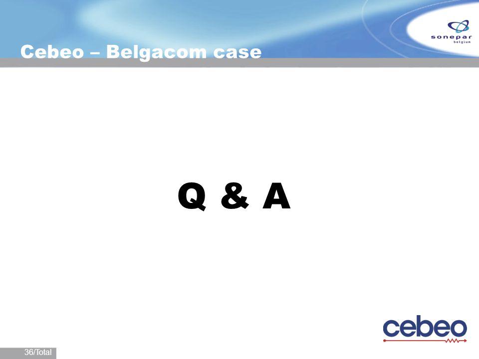 Cebeo – Belgacom case Q & A
