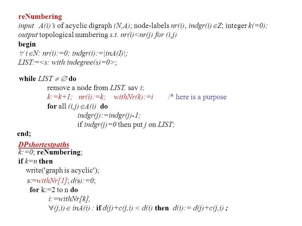 output topological numbering s.t. nr(i)<nr(j) for (i,j)