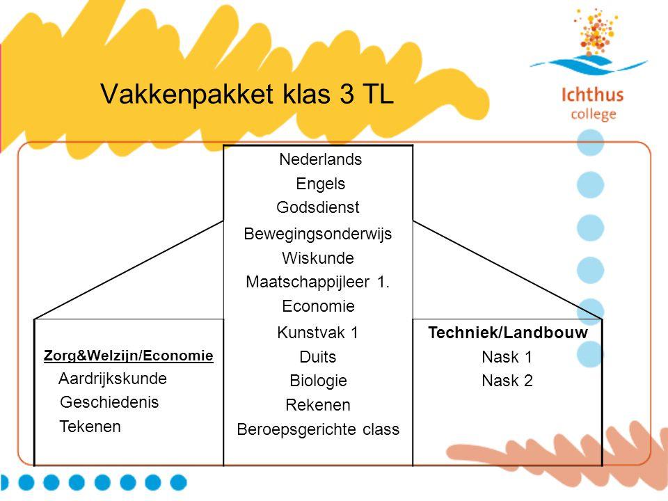 Zorg&Welzijn/Economie