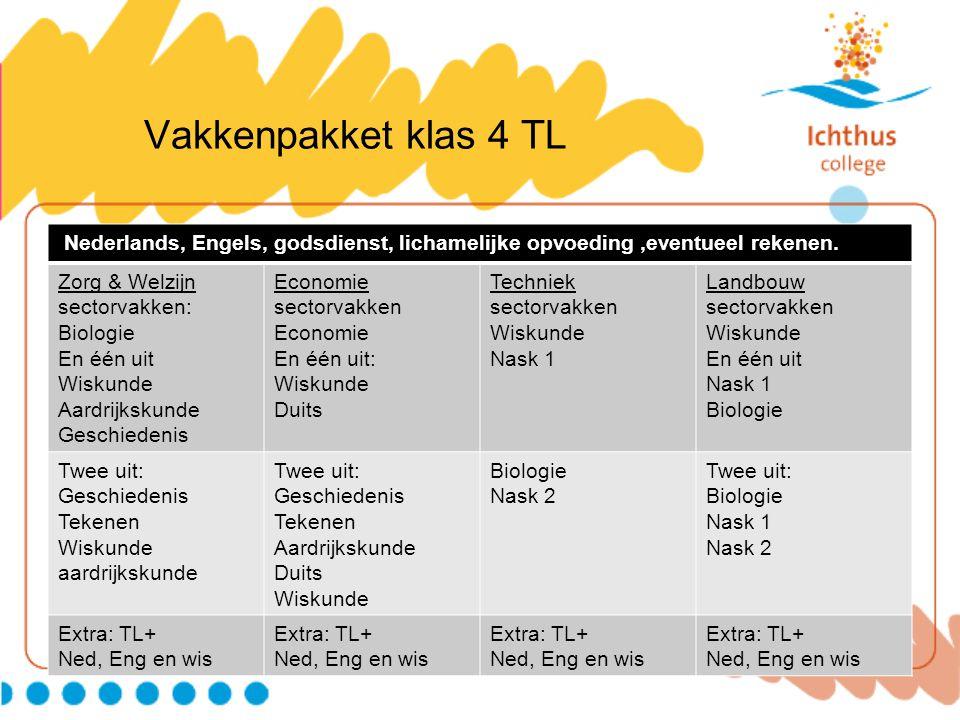 Vakkenpakket klas 4 TL Nederlands, Engels, godsdienst, lichamelijke opvoeding ,eventueel rekenen. Zorg & Welzijn sectorvakken: