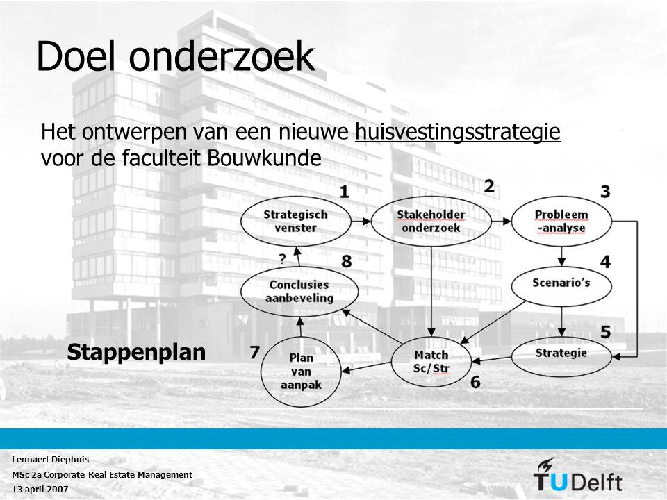 Doel onderzoek Het ontwerpen van een nieuwe huisvestingsstrategie voor de faculteit Bouwkunde.