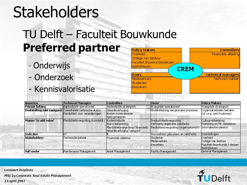 TU Delft – Faculteit Bouwkunde Preferred partner