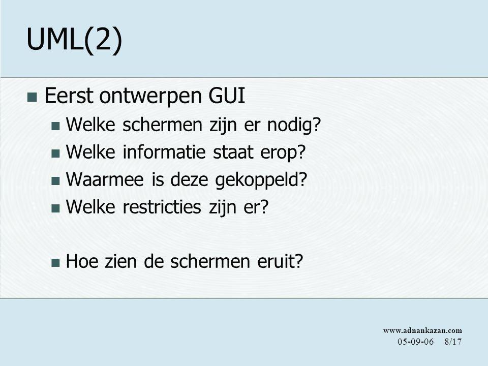 UML(2) Eerst ontwerpen GUI Welke schermen zijn er nodig