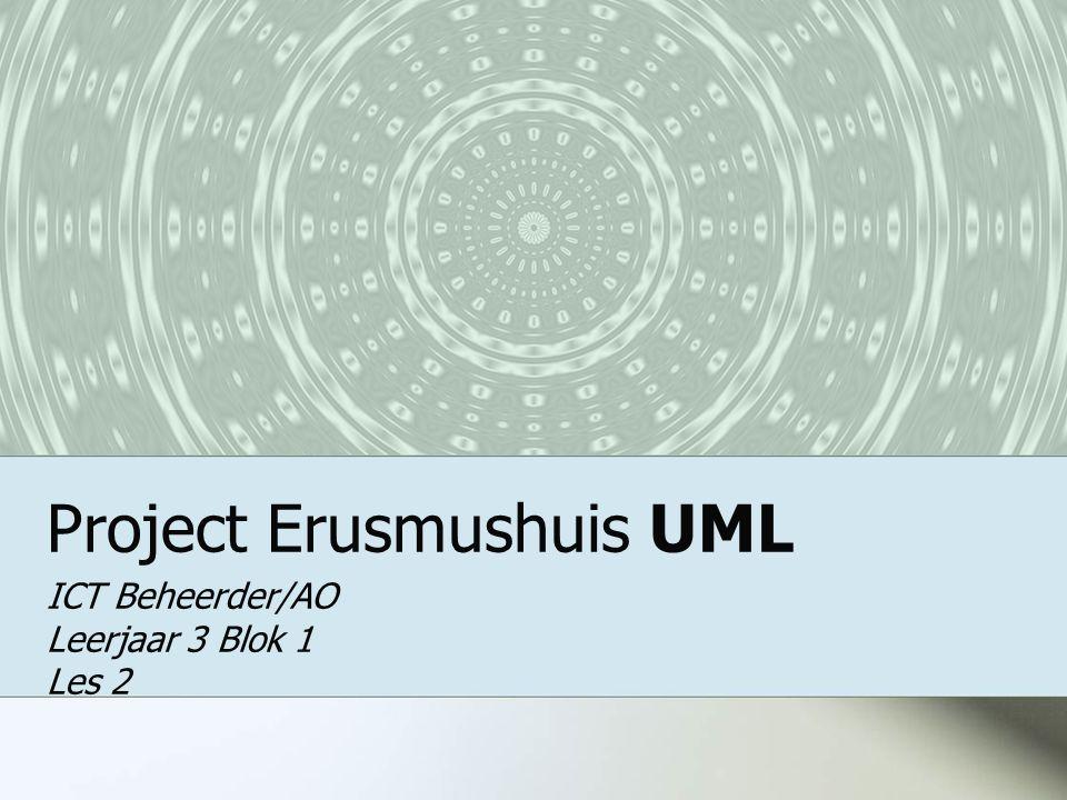 Project Erusmushuis UML