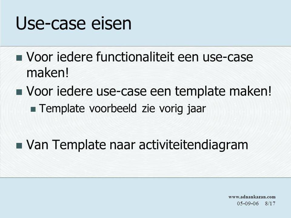Use-case eisen Voor iedere functionaliteit een use-case maken!