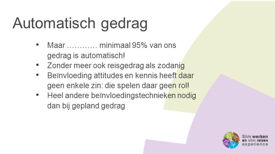 Automatisch gedrag Maar ………… minimaal 95% van ons gedrag is automatisch! Zonder meer ook reisgedrag als zodanig.