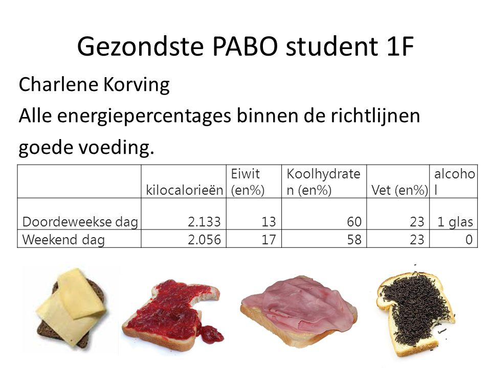 Gezondste PABO student 1F