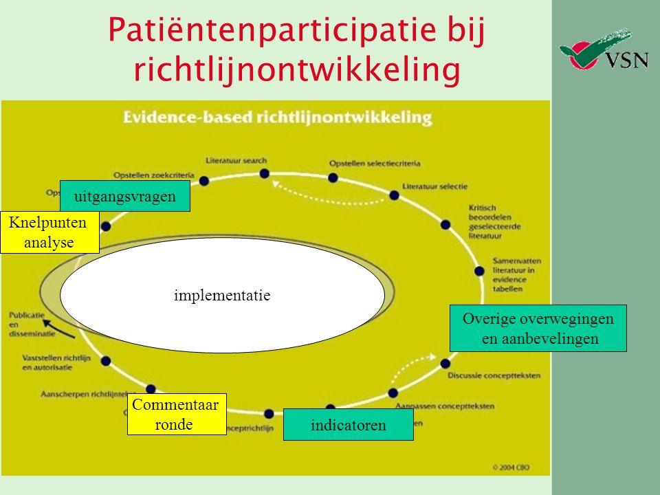 Patiëntenparticipatie bij richtlijnontwikkeling
