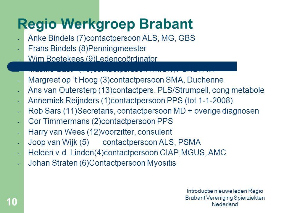 Regio Werkgroep Brabant