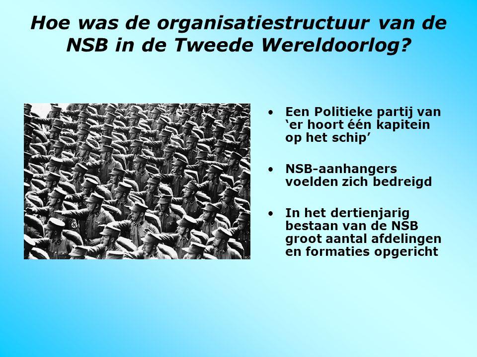 Hoe was de organisatiestructuur van de NSB in de Tweede Wereldoorlog