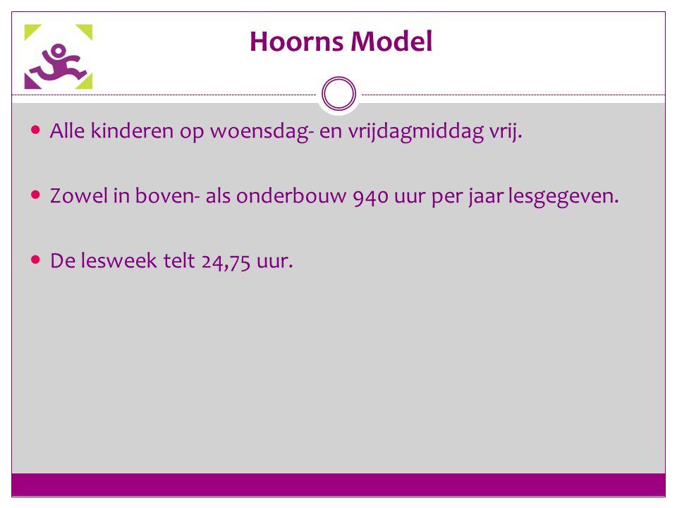 Hoorns Model Alle kinderen op woensdag- en vrijdagmiddag vrij.