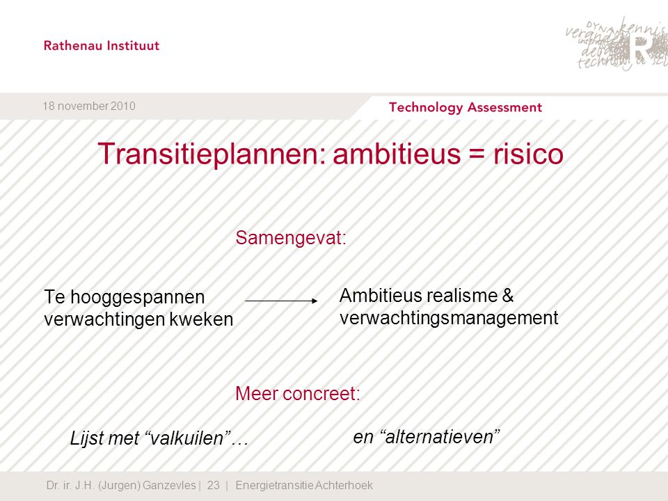 Transitieplannen: ambitieus = risico