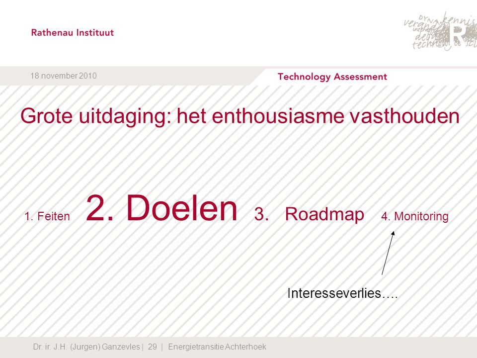 1. Feiten 2. Doelen 3. Roadmap 4. Monitoring