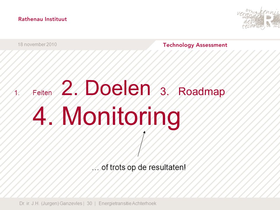 Feiten 2. Doelen 3. Roadmap 4. Monitoring