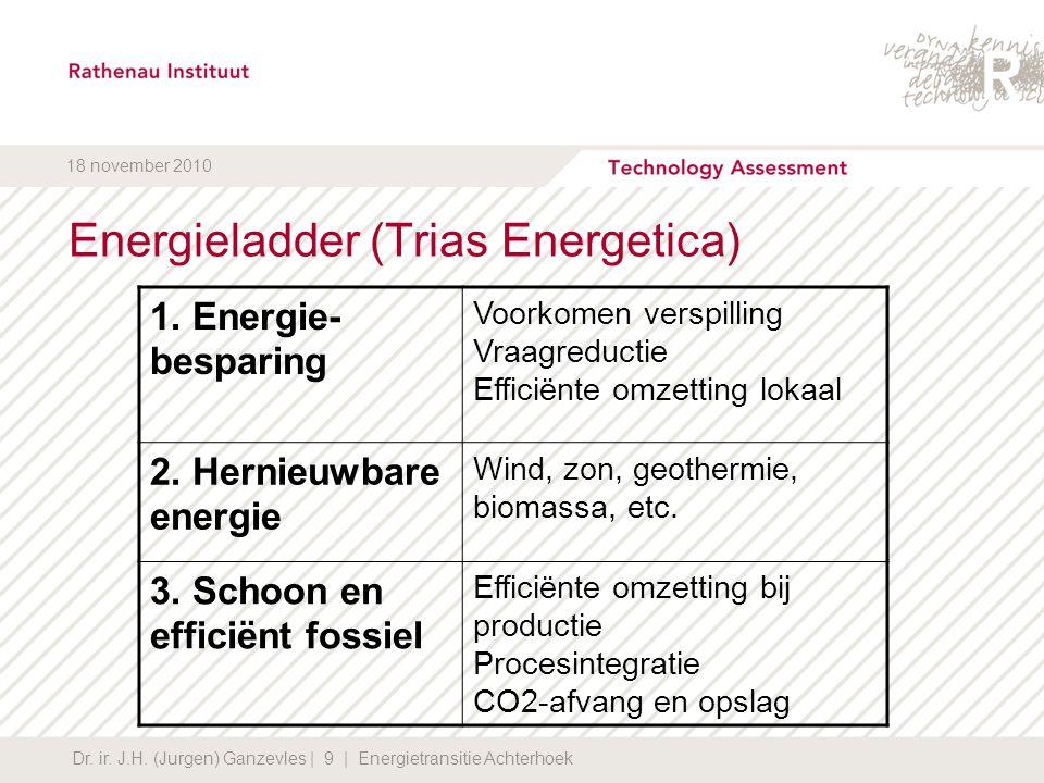 Energieladder (Trias Energetica)