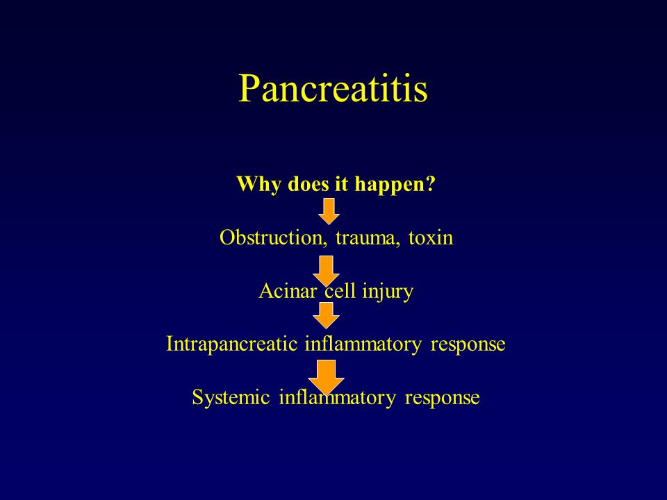 Pancreatitis Why does it happen Obstruction, trauma, toxin