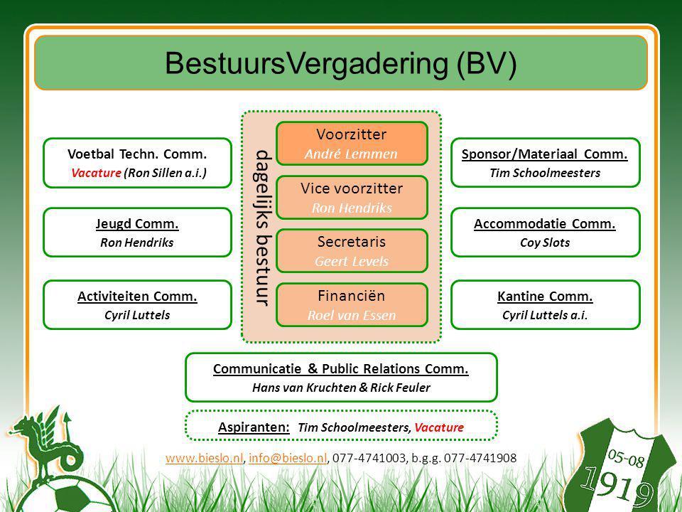 BestuursVergadering (BV)