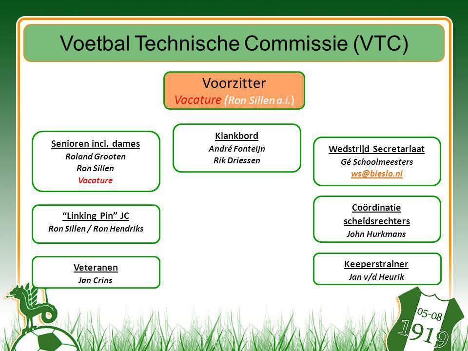 Voetbal Technische Commissie (VTC)