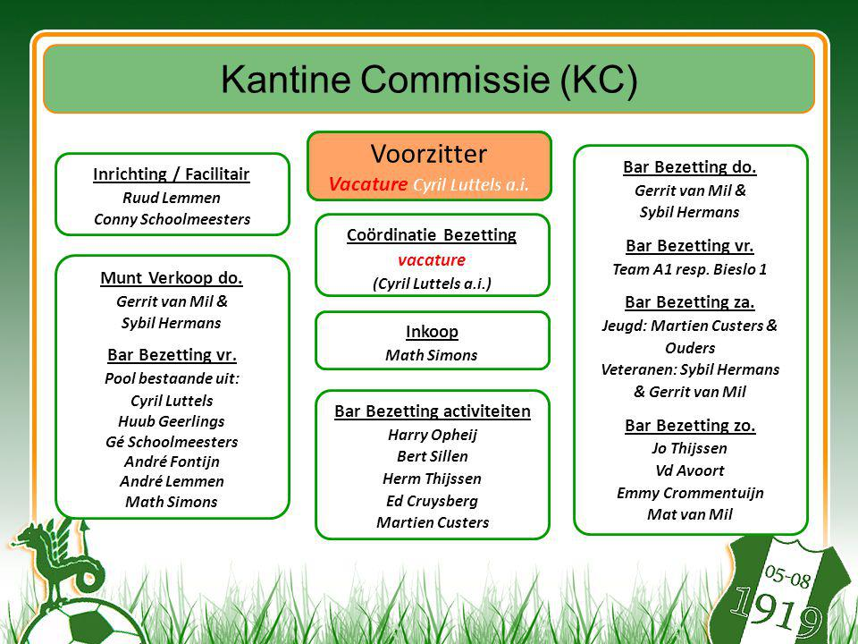 Kantine Commissie (KC)