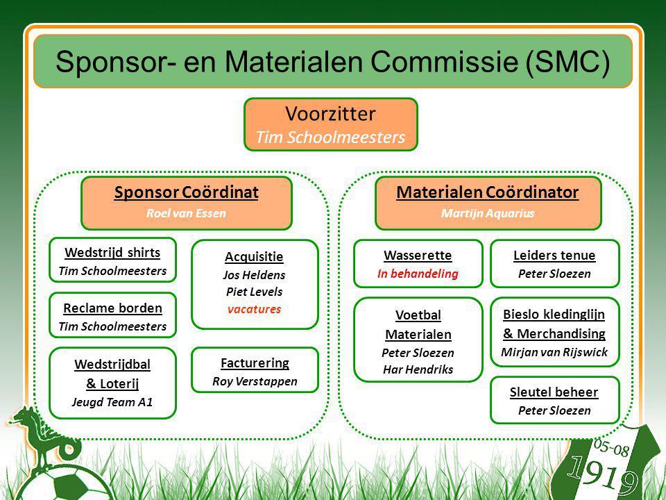 Materialen Coördinator Bieslo kledinglijn & Merchandising