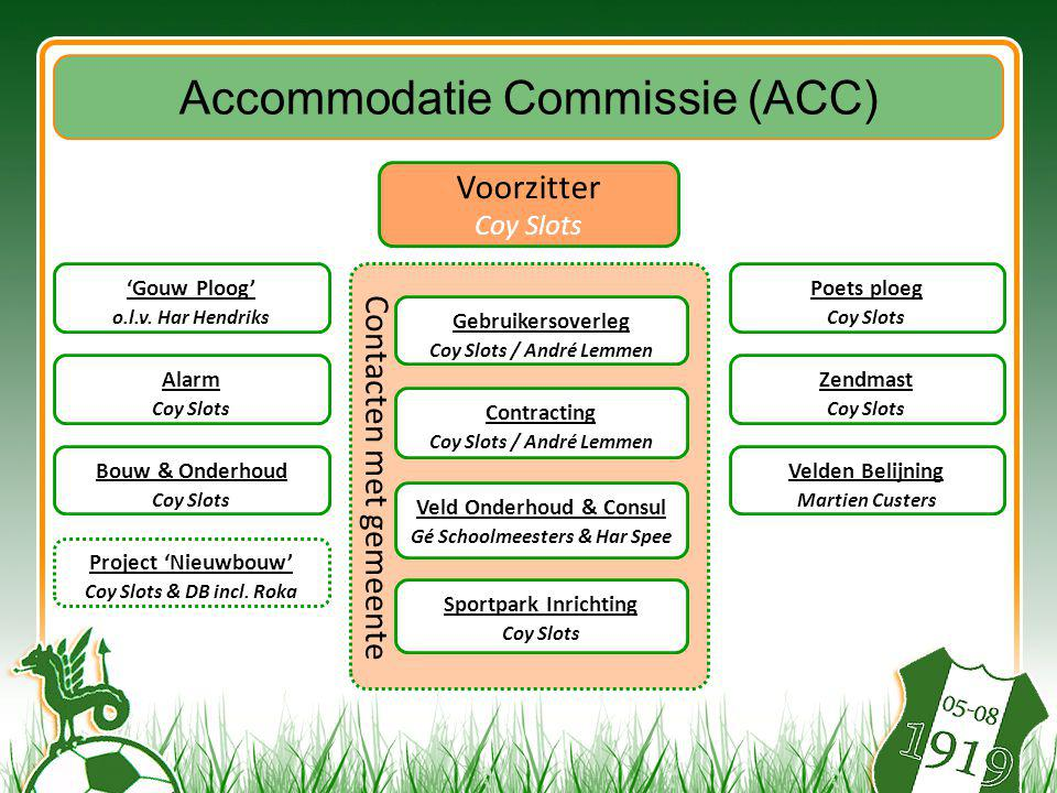 Accommodatie Commissie (ACC)