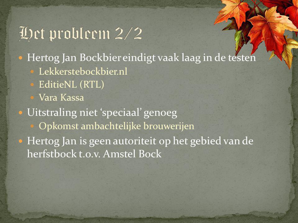 Het probleem 2/2 Hertog Jan Bockbier eindigt vaak laag in de testen