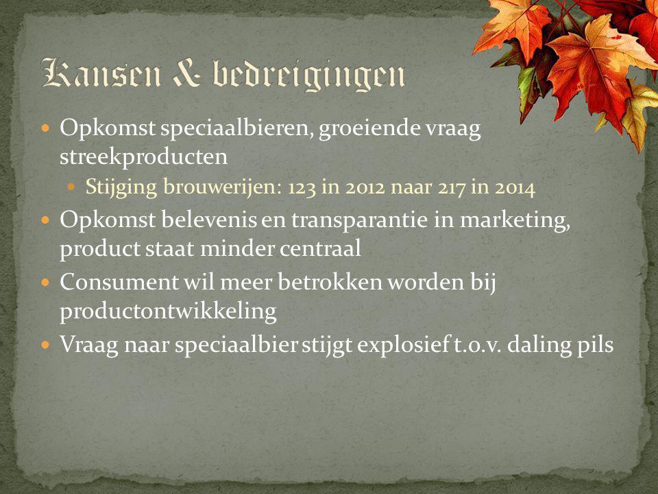 Kansen & bedreigingen Opkomst speciaalbieren, groeiende vraag streekproducten. Stijging brouwerijen: 123 in 2012 naar 217 in 2014.
