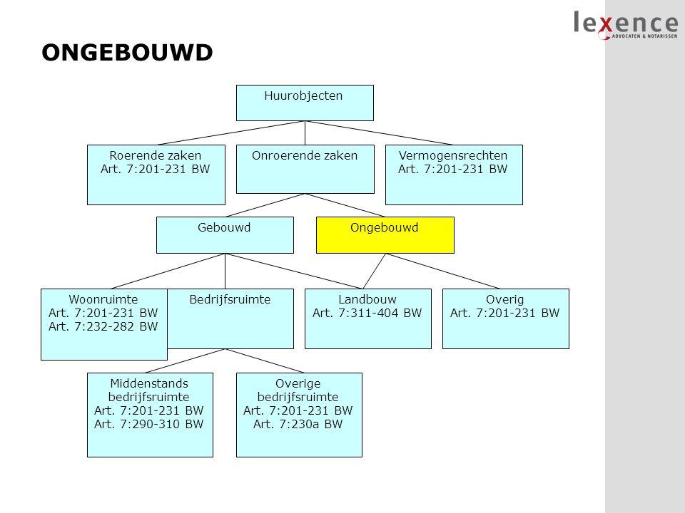 ONGEBOUWD Huurobjecten Vermogensrechten Art. 7:201-231 BW