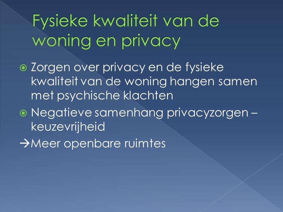 Fysieke kwaliteit van de woning en privacy