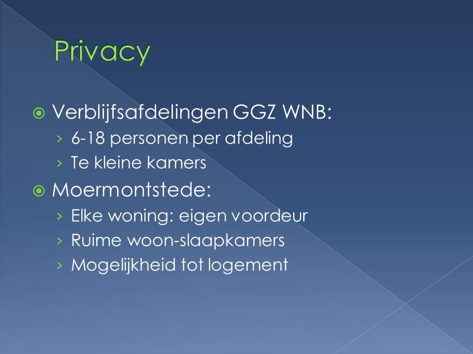 Privacy Verblijfsafdelingen ggz wnb: Moermontstede: