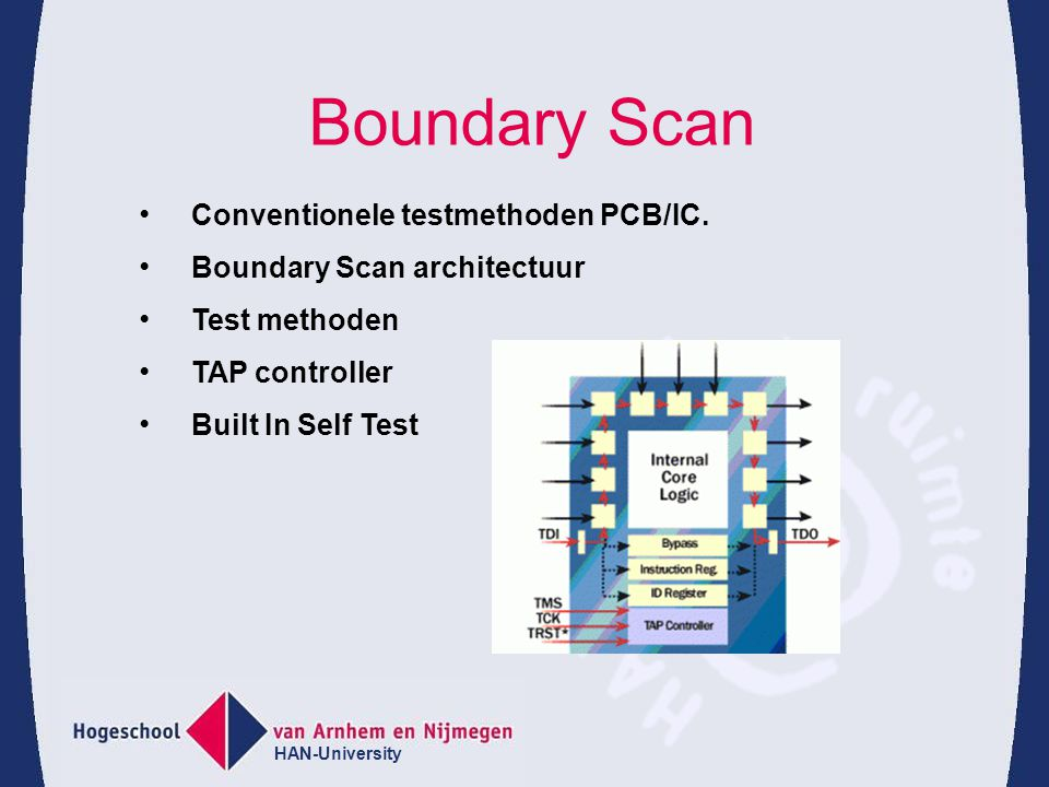 Boundary Scan Conventionele testmethoden PCB/IC.