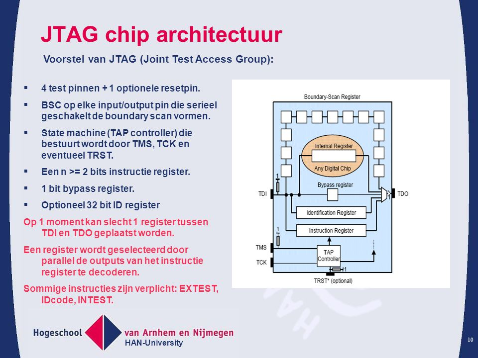 JTAG chip architectuur