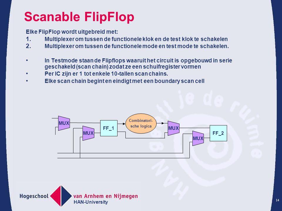 Scanable FlipFlop Elke FlipFlop wordt uitgebreid met:
