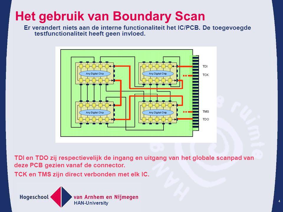 Het gebruik van Boundary Scan