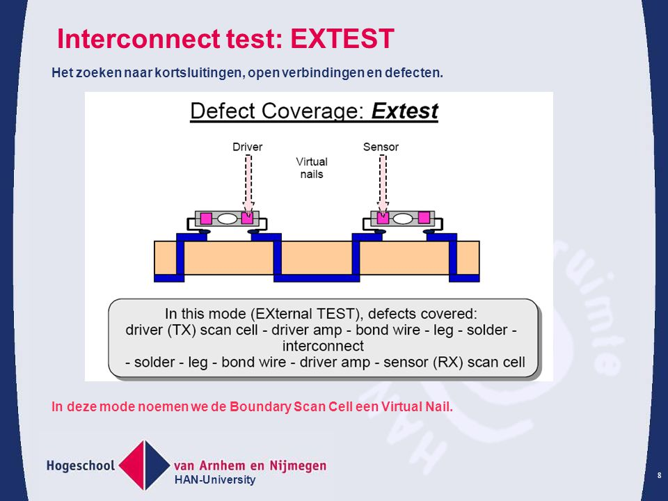 Interconnect test: EXTEST