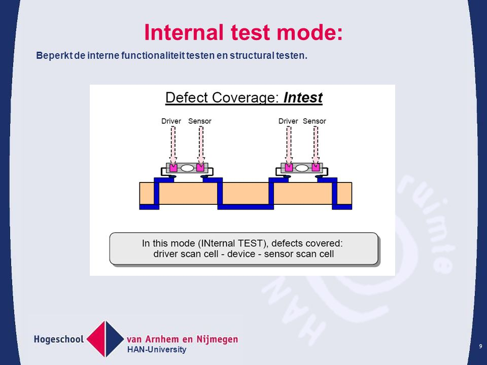Internal test mode: Beperkt de interne functionaliteit testen en structural testen.