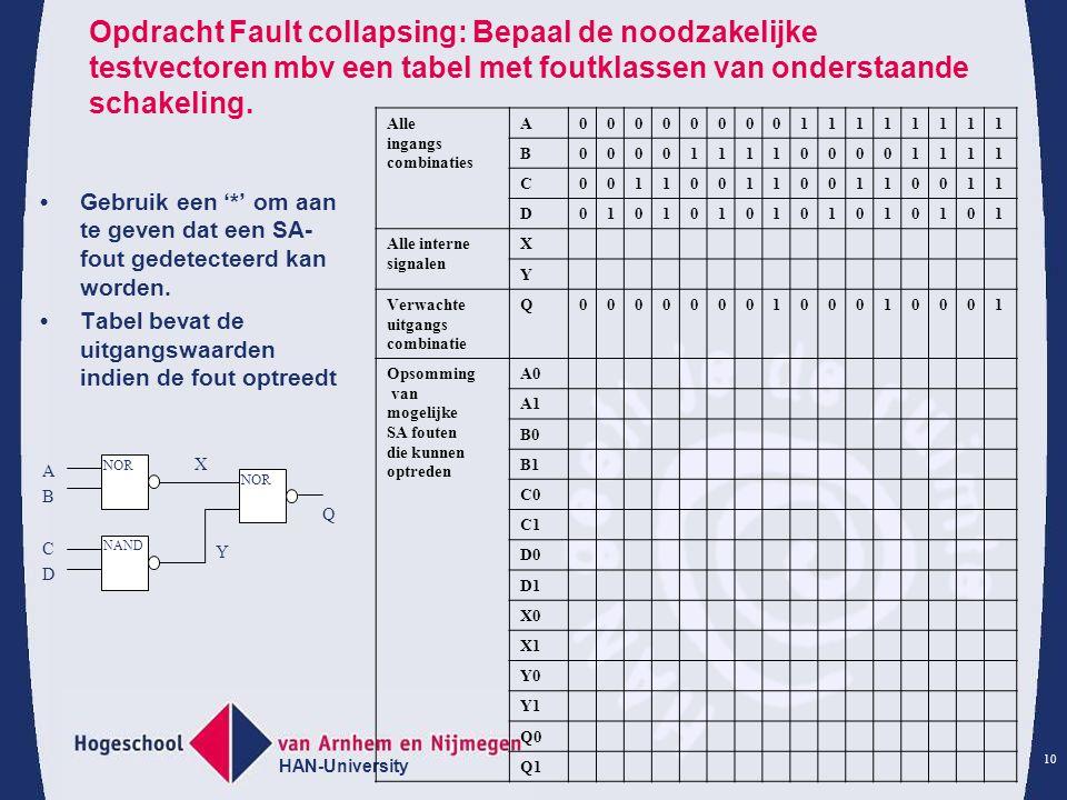 Opdracht Fault collapsing: Bepaal de noodzakelijke testvectoren mbv een tabel met foutklassen van onderstaande schakeling.