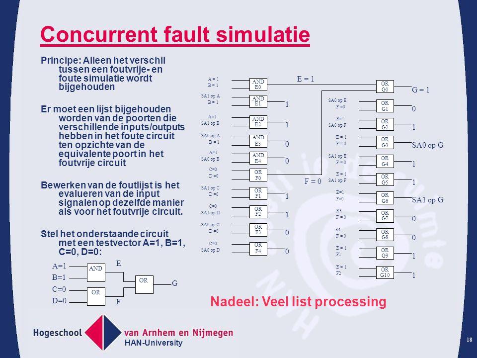 Concurrent fault simulatie