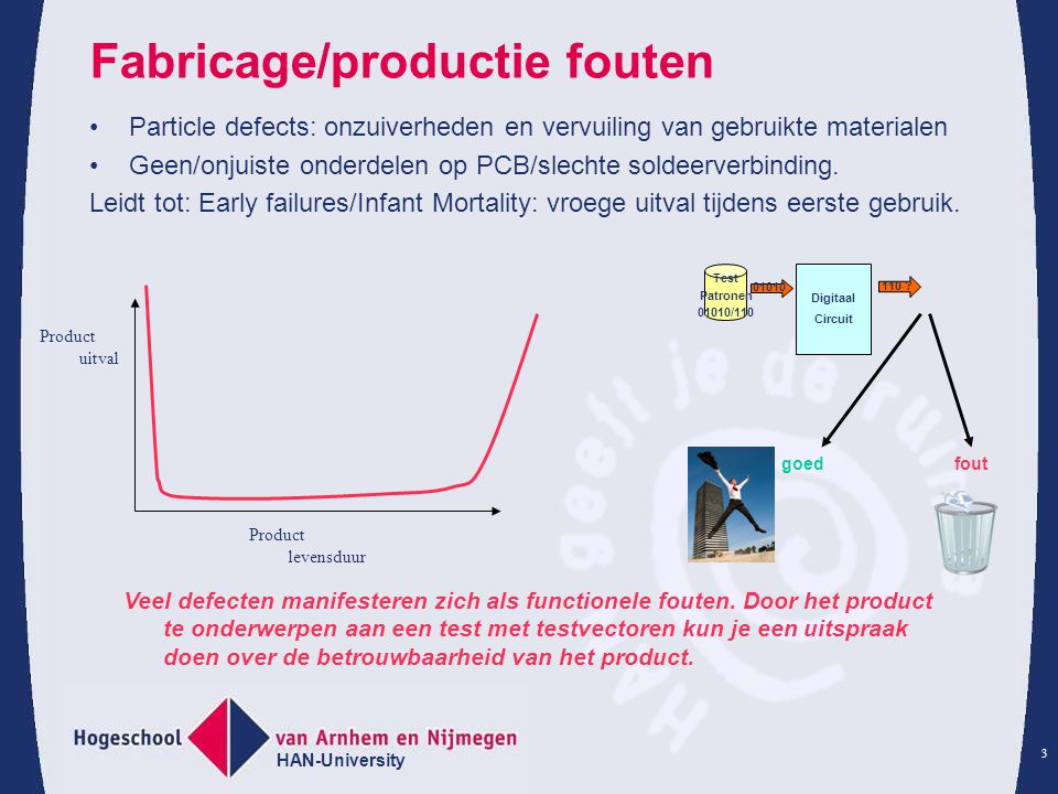 Fabricage/productie fouten