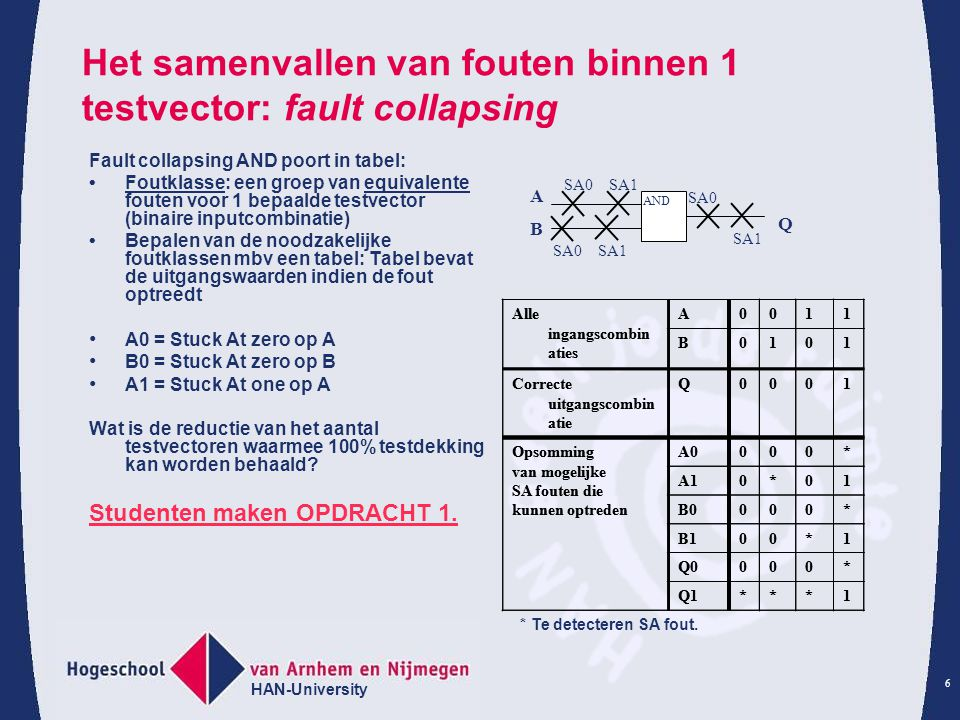 Het samenvallen van fouten binnen 1 testvector: fault collapsing