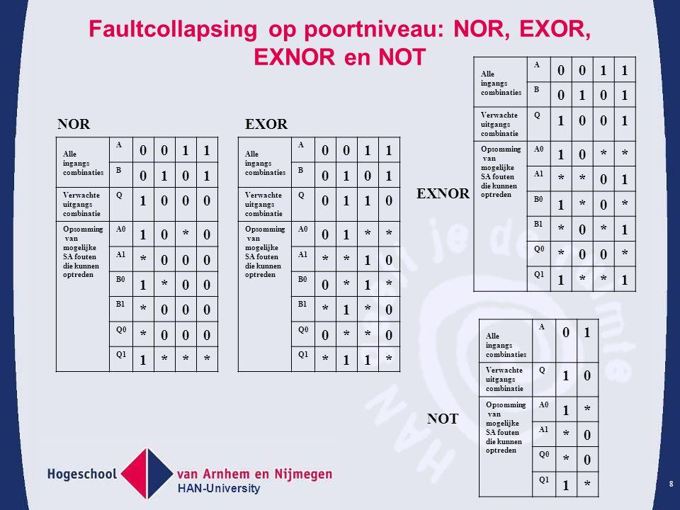 Faultcollapsing op poortniveau: NOR, EXOR, EXNOR en NOT