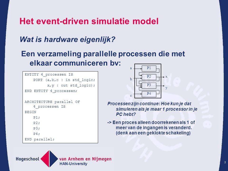 Het event-driven simulatie model