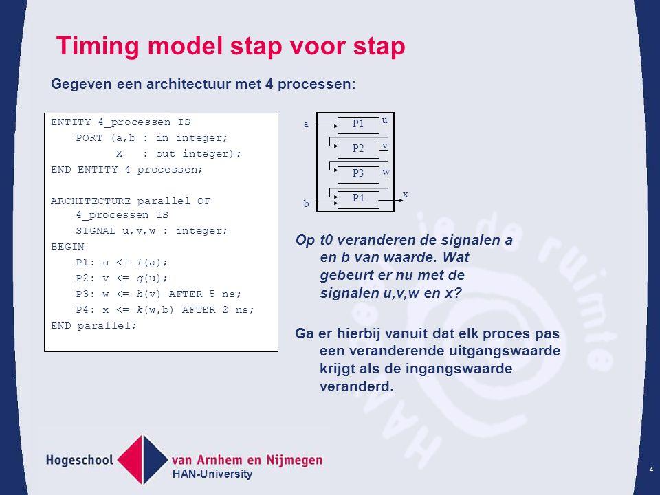 Timing model stap voor stap
