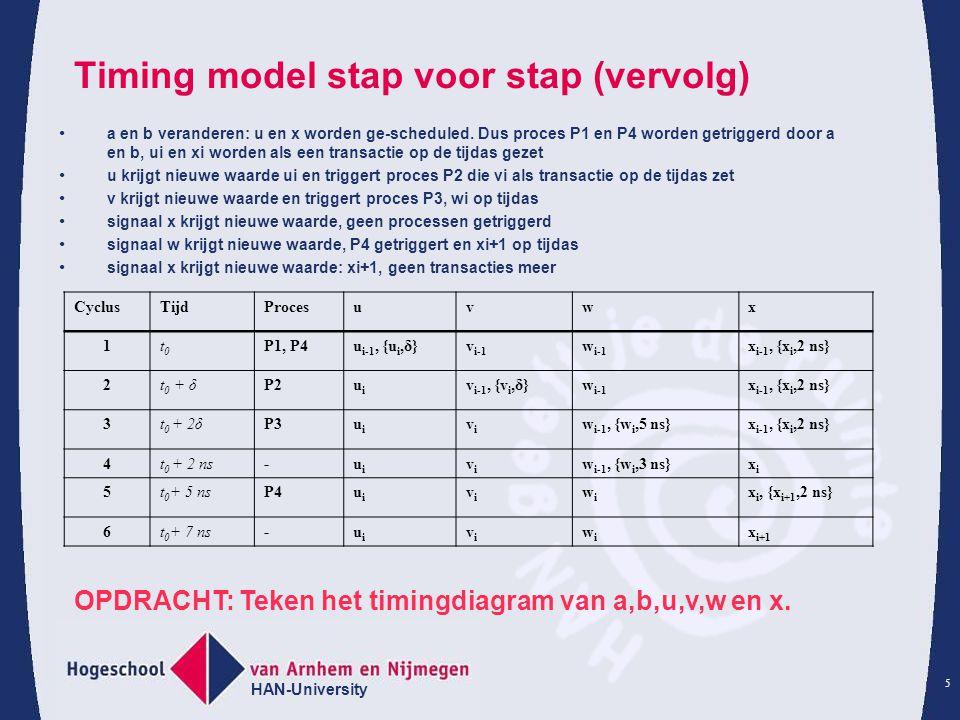 Timing model stap voor stap (vervolg)